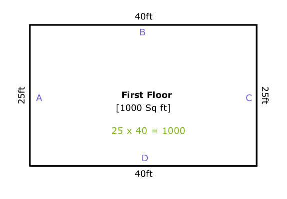 Understanding rentable square footage vs usable square footage jayson montoya - Calculating square footage of a house pict ...