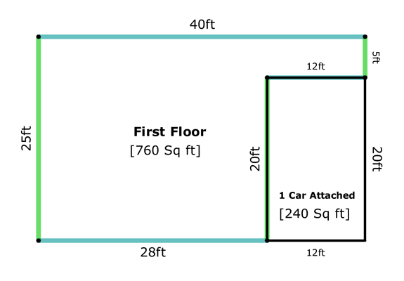 Square footage of a house part 2 of 3 appraisal iq How to calculate room size in square feet