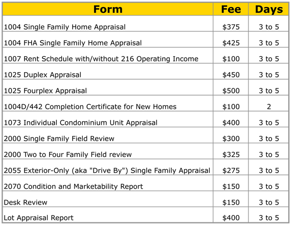 Austin Appraisal Fee Schedule