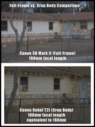 Comparison for 100mm focal length between the Canon 5D Mark II and the Canon Rebel T2i Crop Body Cameras